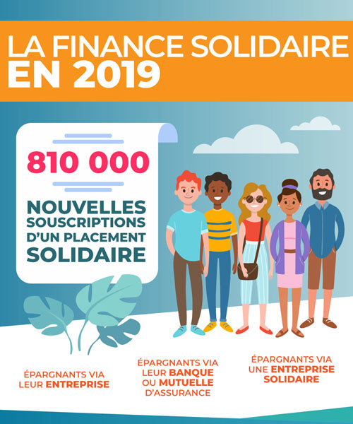 barometre finance solidaire.jpg
